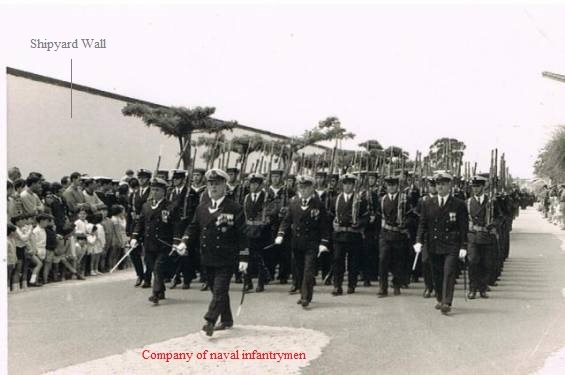 Military parade in Ferrol